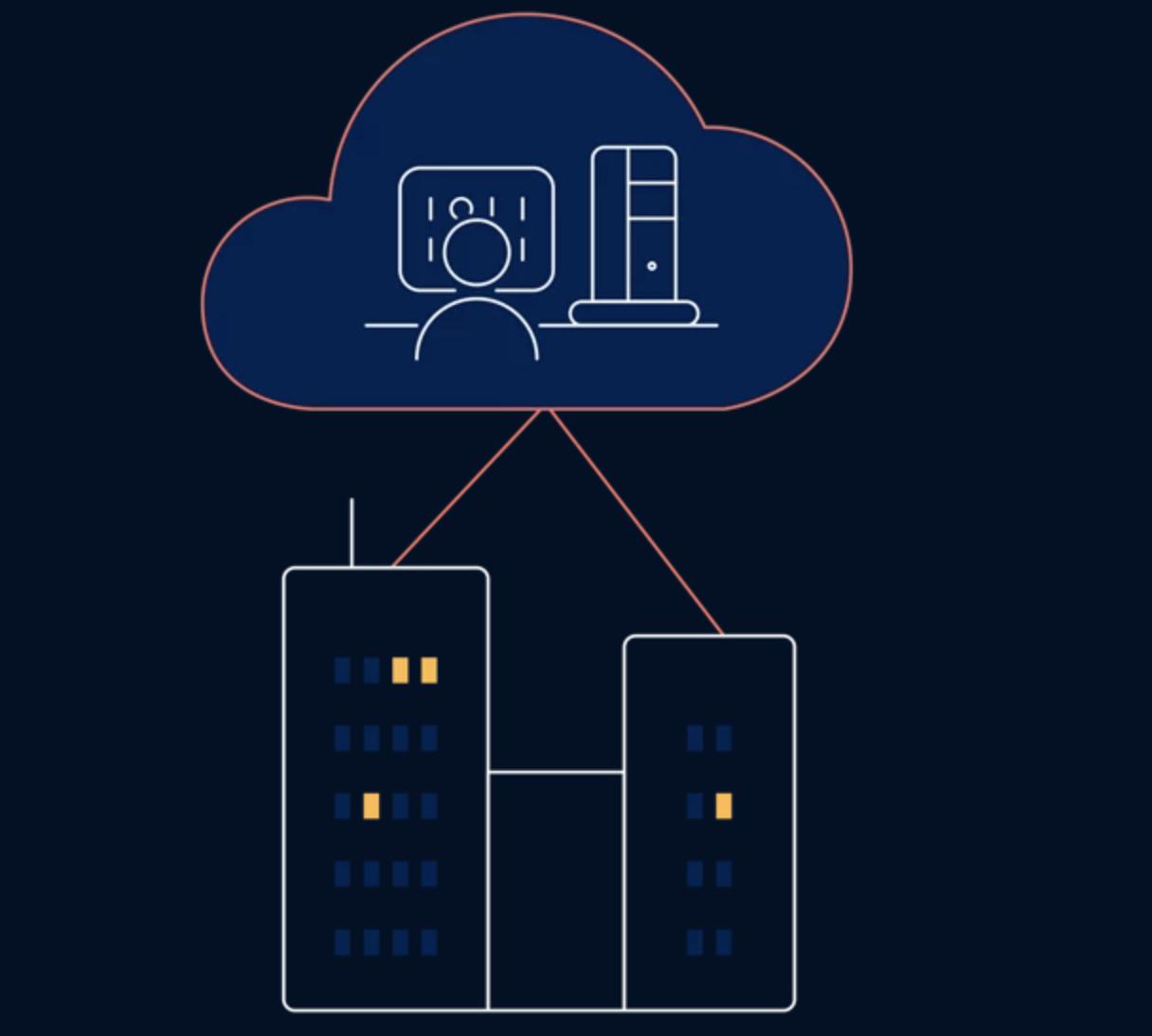 Med løsninger i skyen oppdaterer vi både egne produkter og integrasjoner mot ERP-systemer hos oss, og vi oppdaterer for alle på samme tid
